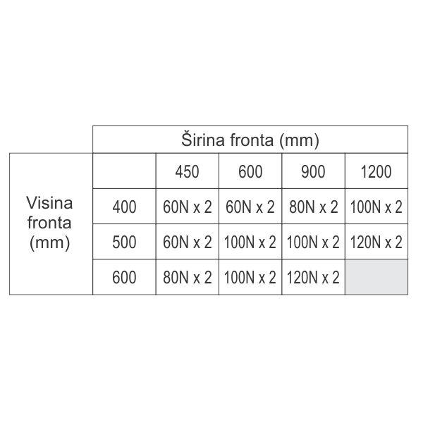 gasni-amortizer-sa-usporivacem-4