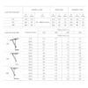 amortizeri-standardni-tabela