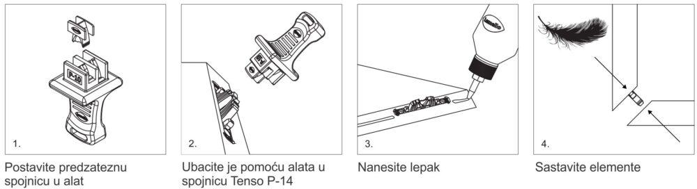 alat-za-umetanje-predzatezne-spojnice-primena