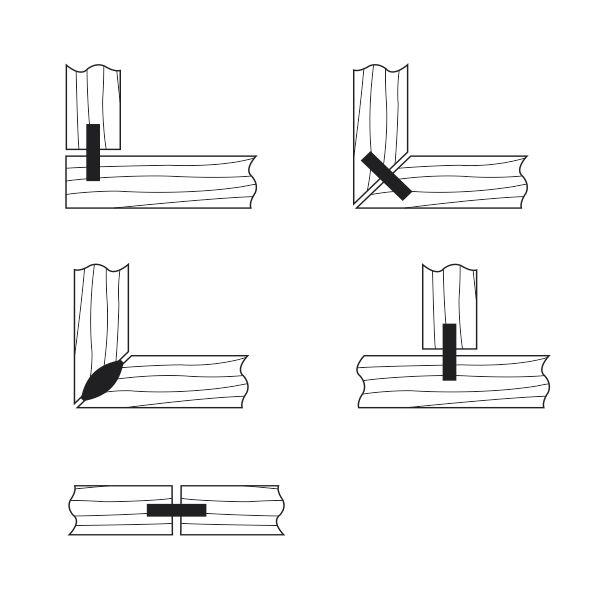 Classic-X-tipovi-spajanja
